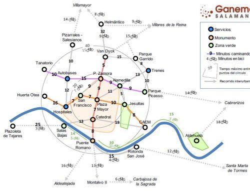 Las 10 propuestas de Ganemos para mejorar la movilidad en Salamanca